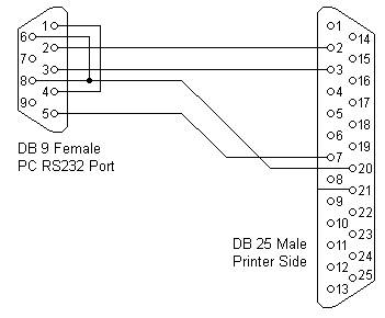 25 Pin Wire Diagram - Wiring Diagram Database